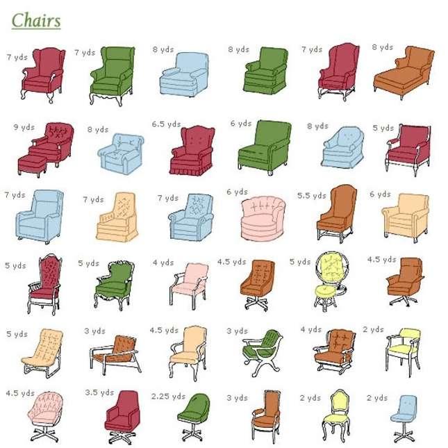 مقدار پارچه لازم برای مبلمان و صندلی های یک نفره