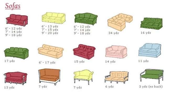 مقدار پارچه لازم برای کاناپه های دو نفره و سه نفره